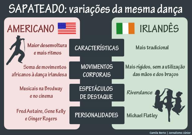 Sapateado_JPress